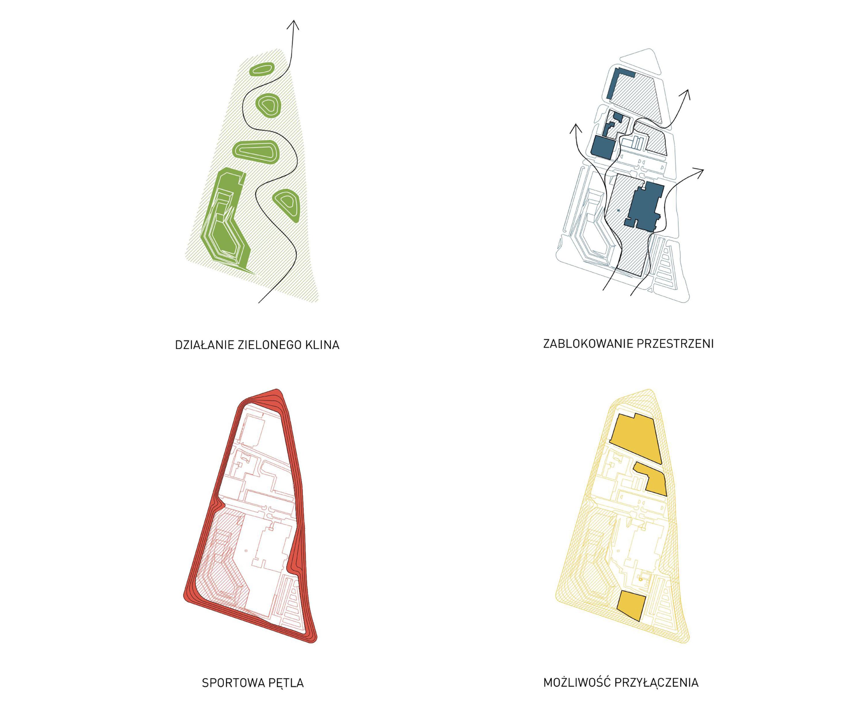 arch_it akupunktura miasta wzgórze andersa - idea