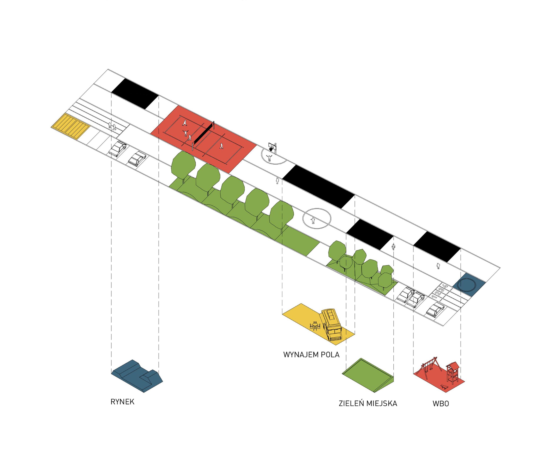 arch_it akupunktura miasta wzgórze andersa - pętla etapowanie