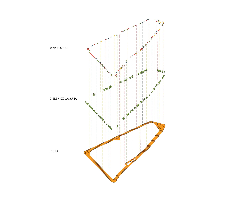 arch_it akupunktura miasta wzgórze andersa - pętla struktura